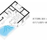 【パッシブ冷暖のお話①】/ 富士・富士宮・三島フジモクの家