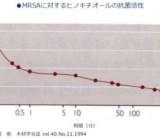 【新型コロナウイルスだけじゃない!ウイルス感染を防ぎ、健康を守る木のパワー】富士・富士宮・三島フジモクの家