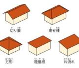 【住宅屋根の形状と、素材、葺き方について】/ 富士・富士宮・三島フジモクの家