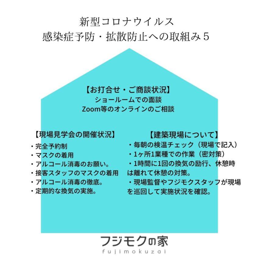 【新型コロナウイルスの感染症予防・拡散防止へのフジモクの家の取組み⑤】